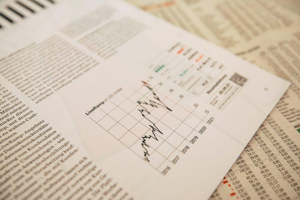 Gráfica de costes directos e indirectos